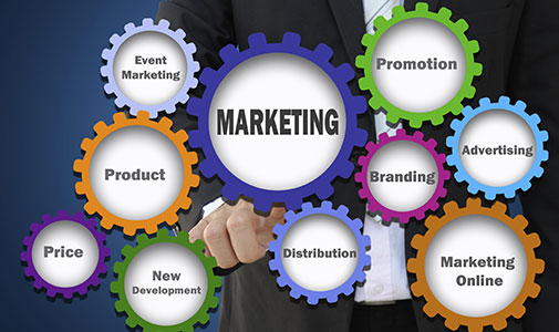 MSc In Marketing
